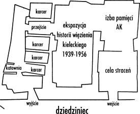 Plan muzeum.