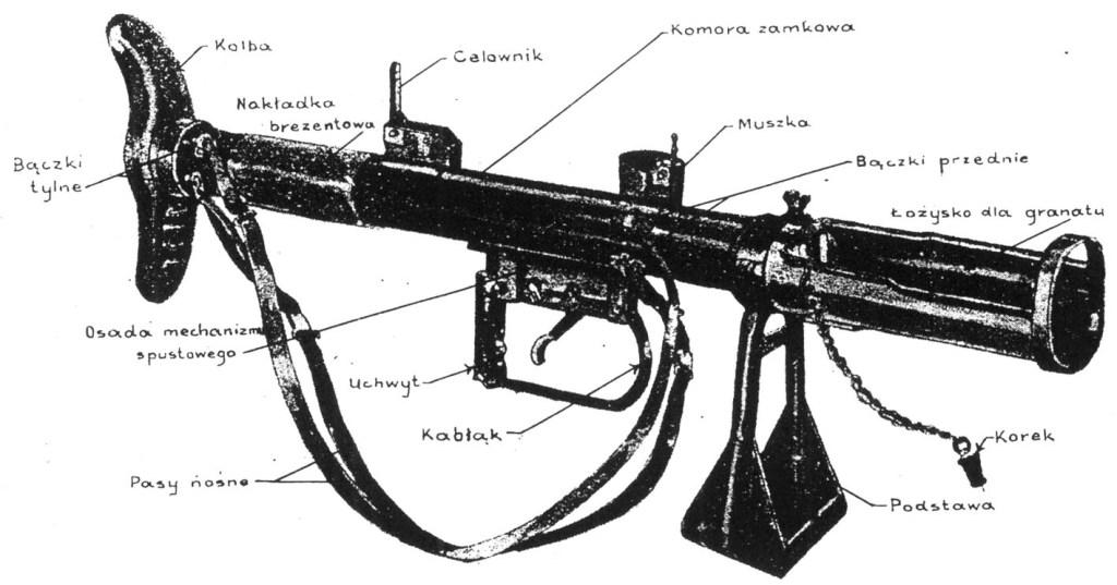Miotacz przeciwpancerny piechoty.