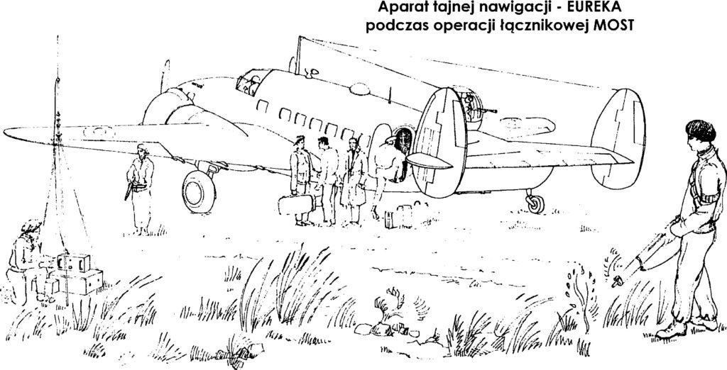 """Rysunek przedstawia dwusilnikowy brytyjski samolot łącznikowy typu """"HUDSON-MKI"""" na konspiracyjnym lotnisku polowym. Po lewej stronie widoczna aparatura tajnej nawigacji """"EUREKA"""" i obsługujący ją operator. Aparatura odbiorcza """"REBEKA"""" znajduje się na pokładzie samolotu. W trzech operacjach """"MOST"""", kryptonim angielski """"WILDHORN"""",  brały udział dwusilnikowe samoloty produkcji amerykańskiej typu """"DAKOTA"""" z wmontowanymi dodatkowo ośmioma zbiornikami paliwa, co umożliwiało przedłużenie lotu do 18 godzin."""