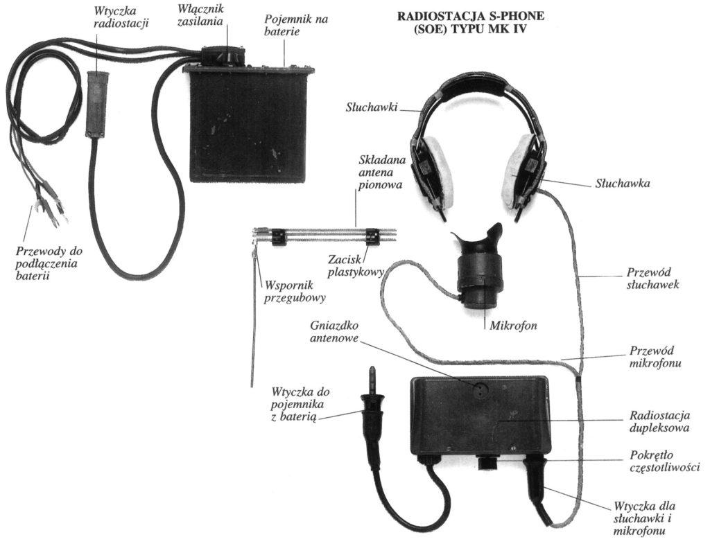 Elementy składowe aparatu S-FON typu 13MKIV